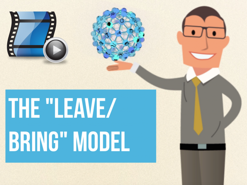 This video blog explains the leave bring model which is a great tool to help employees with embracing change and building resilience